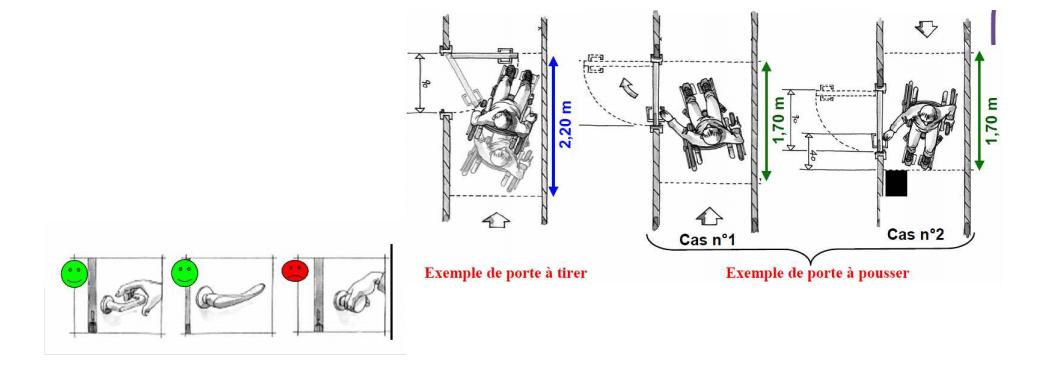 Accessiblité Pmr Particulier Et Professionnel Erp Paris Idf